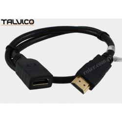 Przedłużacz HDMI 0,5m HDKP24