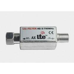 Filtr LTE 4G